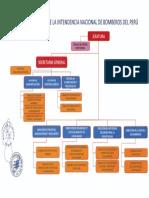 organigrama2017.pdf