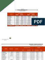 CERCADO- Presupuesto y Ejecución 2011-2012