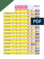 Jadwal Pkb Sd-mapel-revisi - Wilayah Timur