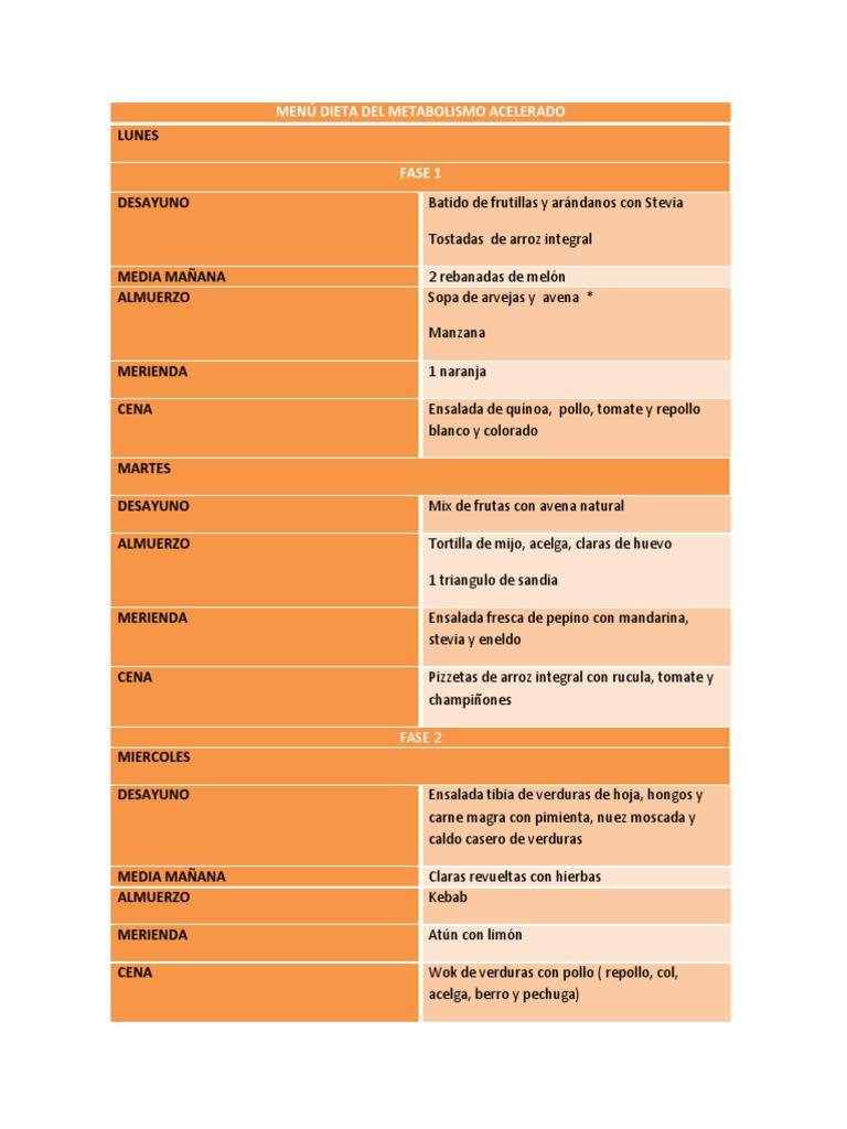 Tomar clases de residencia en dieta mediterránea