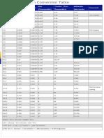 Coating converter .pdf