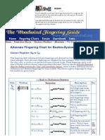 Clarion Register - Alternate Fingering Chart for Boehm-System Clarinet