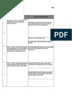 Contoh Mengisi PPS Akreditasi