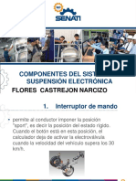 componentesdelasuspensinelectronica-160407030241