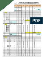DP N°4 Metré DU 14.52018