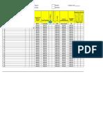 PHIL IRI Class Summary With Formula