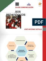 3.PROCESOS PEDAGÓGICOS.pptx