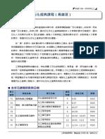 23130975_dm-1020926n1115石化經典課程