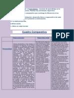 tarea 2 de psicologia.docx