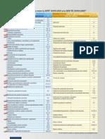 Comparativo TS a IATF 16949.pdf