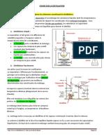 Tsp1.3-0a Crs Distillation VI
