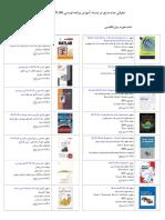 hdl_coder_hdlcoder_ug_r2015a.pdf