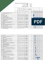 Precedencias, Linea de Separación y cronograma de obra