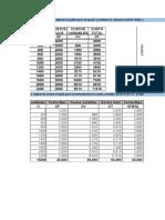 4. Ejercicio sobre Costos F_V_T_ME_MG29-05-2018.xlsx