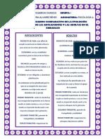 GRUPO 4 PSICOLOGIA.docx
