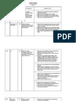 Silabus Kuliah Biologi Umum (4-1) Revisi