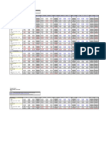 Rolling planning and simulation for reporting