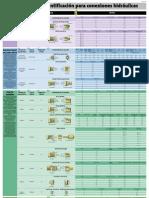 Tabla de identificación de conexiones hidráulicas
