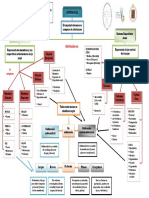 78531081-Mapa-Conceptual-Osteologia-061111.pdf