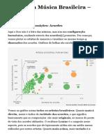 Análise da Música Brasileira – Parte 2 – Um Novato em Ciência de Dados