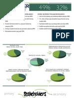 informasi pendukung + stakeholders