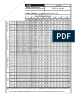 ASCE 7 -10 page Component & Cladding forces
