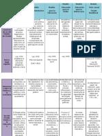 63248022-Cuadro-comparativo-Politica.pdf