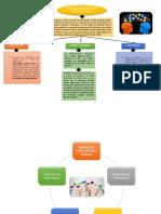 Semana 14 PDF