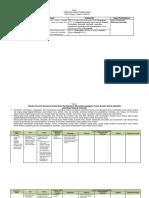 LK 3 Analisis Penerapan Model Pembelajaran
