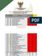 kuota CPNS 2018 kementrian dan  daerah-2-1.pdf
