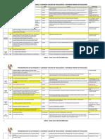 Programa Actividades Ponencias Simposios Congreso Actualizado