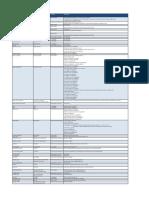 ICC_to_ICCII_command.pdf