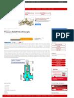 Pressure Relief Valve Principle