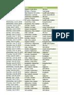 WC 2019 Schedule Wc19 Fixture