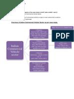 kupdf.net_tata-ace-solution.pdf