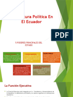 Estructura Política en El Ecuador