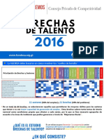 Brechas de Talento 2016- PPP Version Extendida