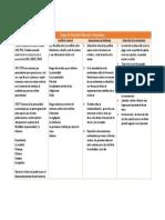 Cuadro Resumen del Paciente Obsesivo-Compulsivo grupo#1.docx