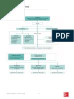 Sintesis_UD01.pdf
