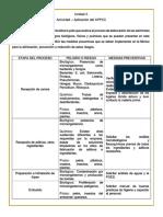 Updoc.tips Unidad 3 Actividad Aplicacion Del Appcc Curso Aditivos