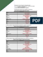 Especificaciones Tecnica Equipos Computacionales Modificadas