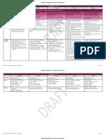 K-4 Arts draft curriculum