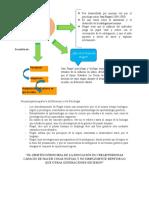 Teoría Del Desarrollo y Del Aprendizaje Según Jean Piaget RESUMEN