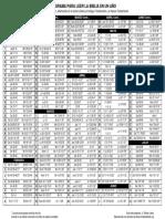 Biblia+Cronologica.pdf