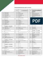 Agentes en riesgo. Listado.pdf