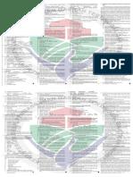 Brosur Prioritas dana Desa 2018 Penj Permendes  19 tahun 2017.pdf