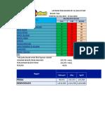 04 Laporan Bulanan KPI VLE Mei 2018