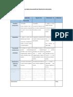 Rubrica Para Evaluación de Proyectos.