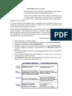 Apuntes de Bioquimica II