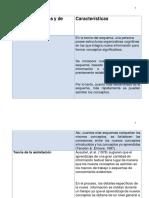 teorasdidcticasydeaprendizaje-140829152650-phpapp01